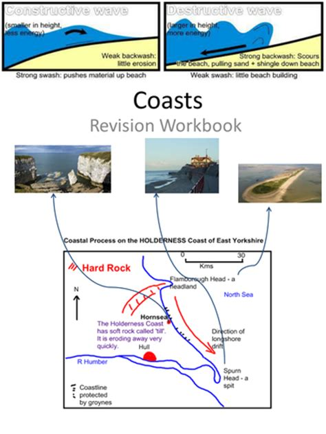 43 revision v1 coasts revision booklet and test by sarahwoodhead teaching resources tes