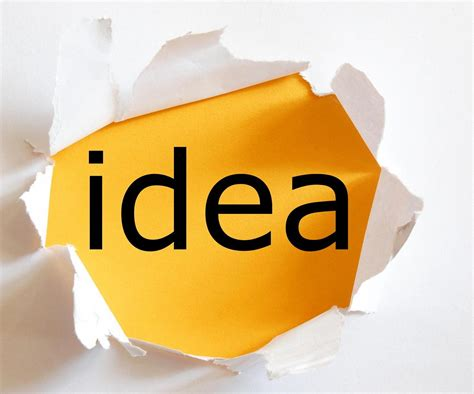 idea images arrangement of ideas for writing an essay