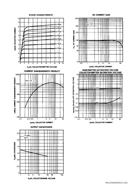 transistor c9013 pinout c9013 datasheet pdf pinout 2sc9013 28 images 9013 datasheet wing9013 datasheet 点力图库 c9013