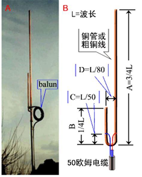membuat antena tv j pole bagaimana membuat quot j quot jenis antena kekuasaan oleh kantor