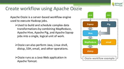 apache workflow engine hadoop data access layer v4 0