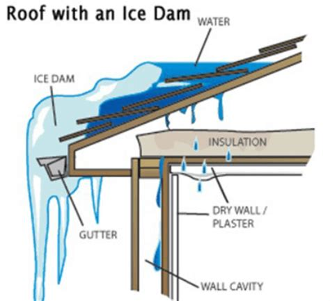 lomanco roof to wall vent lomanco vents what is damming