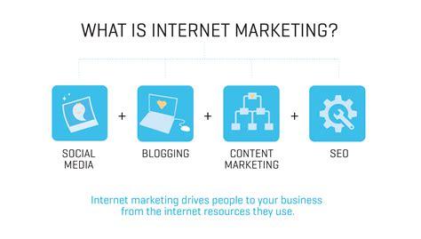 Seo Marketing Company by Marketing Seo Smo Ppc Delhi Noida Gurugram