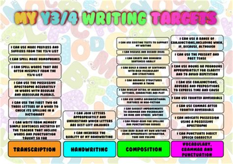 year 4 english targeted 0008201668 new english curriculum 2014 pupil writing target sheets year 3 4 by mrteachuk uk teaching