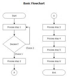 New Home Map Design Software Free Downloads basic flow chart breezetree