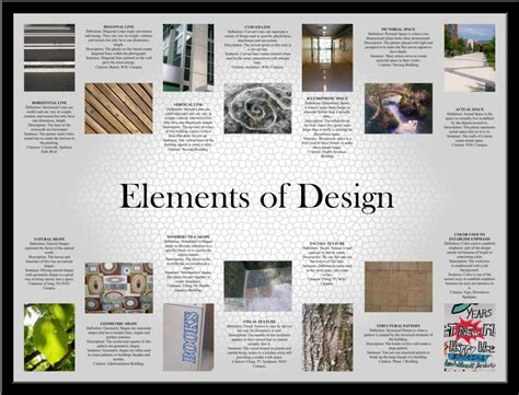 elements of home design basic interior design principles home decoration