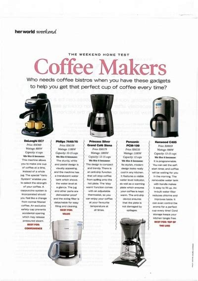 Coffee Maker Pensonic 2008 pensonic