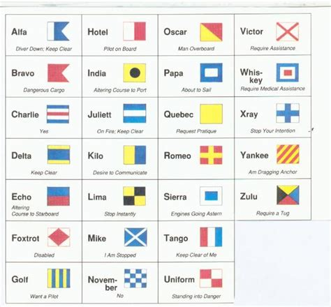 boat flags and their meanings 17 best images about marine sailing etc on pinterest