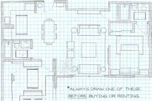 How To Draw A Floor Plan Of A House How To Draw A Blueprint Of A Floor Plan How To Draw A