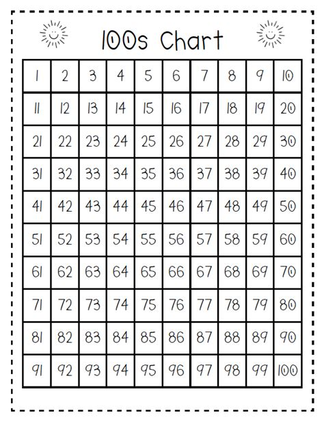 printable one hundreds chart free worksheets 187 100s chart worksheet free math