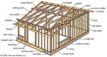 wood frame house plans light frame construction building construction