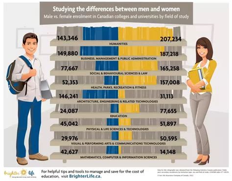 how is the gender pay gap calculated in the us quora