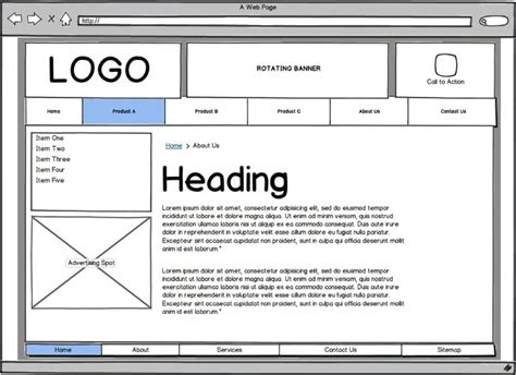 Wireframes Prototype Testing Should We Really Test Wireframes Software Testing Help Html Wireframe Template