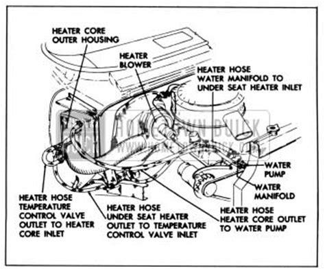 auto air conditioning repair 1994 buick lesabre transmission control buick heater diagram buick auto parts catalog and diagram