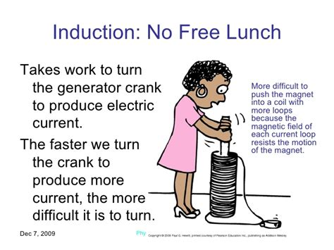 electromagnetic induction is the process of producing electromagnetic induction