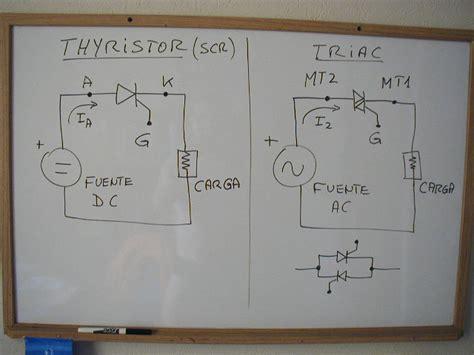 transistor y tiristor transistor y tiristor 28 images evolucion de los transistores componentes electr 243 nicos
