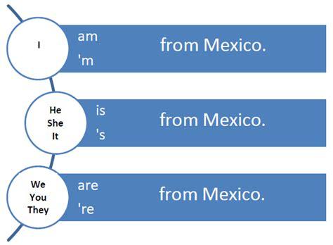 preguntas interrogativas con donde 1 1 el verbo quot to be quot oraciones y preguntas con quot wh