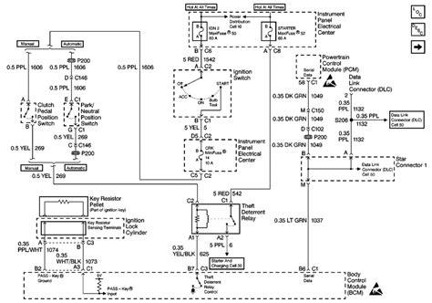 c6 transmission wiring diagram 30 wiring diagram images