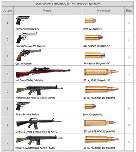 bullet ballistics chart of all calibers pictures to pin on