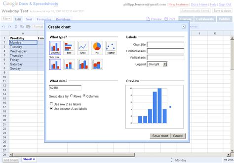 Spreadsheet Charts by Spreadsheets Adds Charts