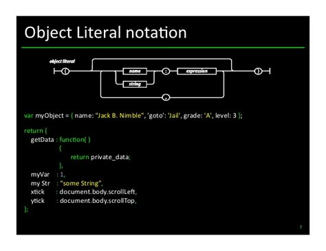 javascript literal pattern javascript design patterns