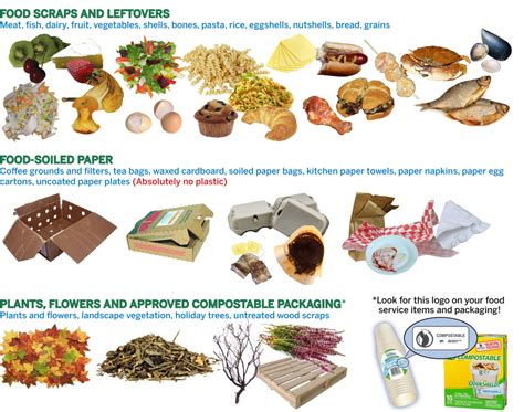 What can be composted ? COMPOST VALLEY