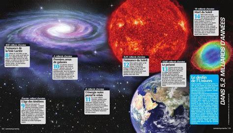 Les 50 Meilleures Images Du Tableau G 233 O 01 L Univers Et