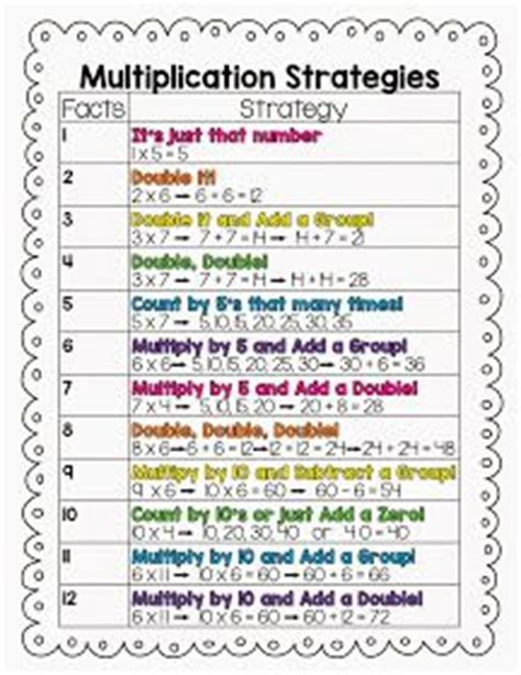 printable games to learn multiplication facts 431 best images about multiplication on pinterest