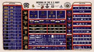 us navy ranks guide 2016 enlisted info
