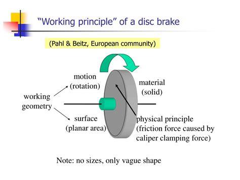 working principle of a resistor braking resistor principle 28 images braking resistor principle 28 images 33016052 electric