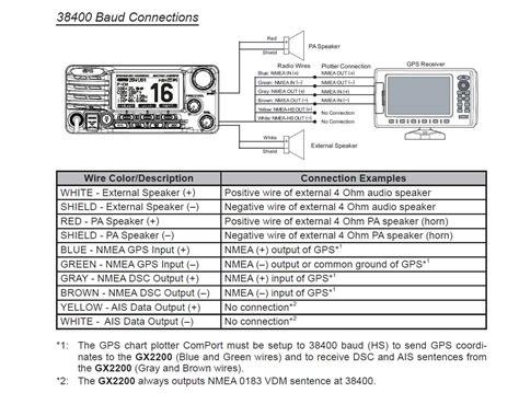 standard horizon wiring diagram complete wiring schemas