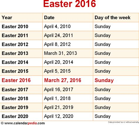 2016 Calendar Easter When Is Easter 2016 2017 Dates Of Easter