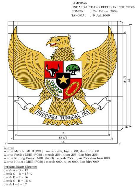 Garuda Inside garuda pancasila lambang indonesia munawi inside
