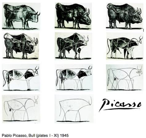 picasso paintings in chronological order picasso s bull a review harriet s world