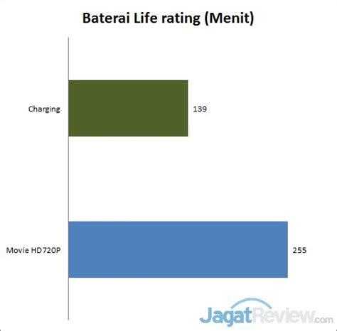 Baterai Wellcom review acer aspire e1 451g notebook untuk segala