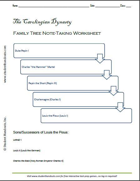 carolingian dynasty family tree worksheet