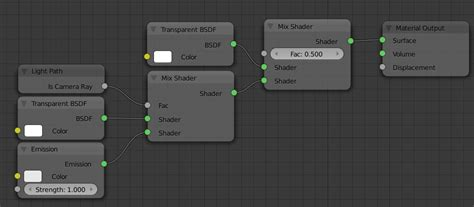 cycles light path magic in blender cycles make white transparent shader that is not