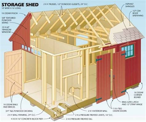backyard shed plans diy 14 breathtaking diy garden sheds you can make yourself