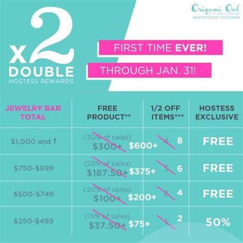 Origami Owl Hostess Rewards - 1000 images about origami owl hostess exclusives on