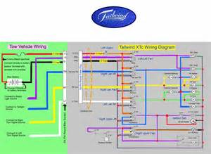 wiring color codes iec wiring color codes iec wiring diagram free