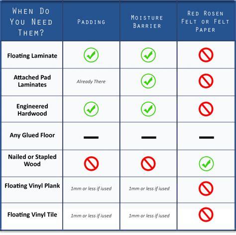 hardwood flooring thickness chart gurus floor