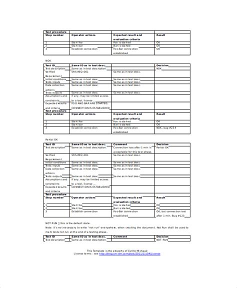 Weekly Test Report Template 10 test report templates sle templates