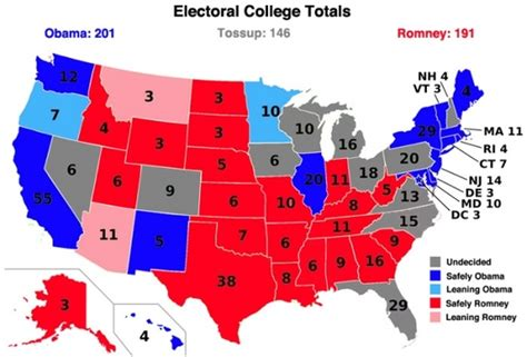 electoral college swing states electoral college map latest polls indicate swing states