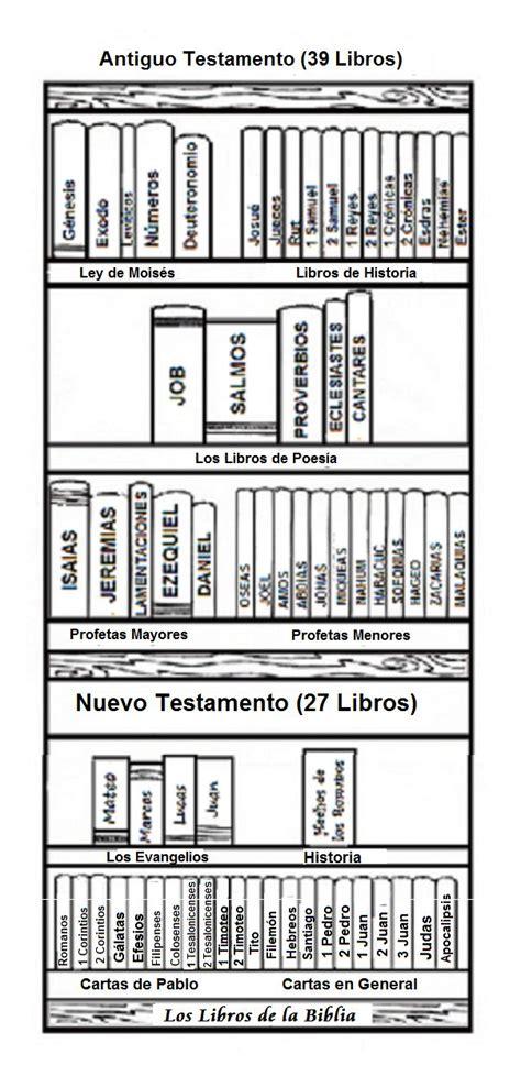 libro la biblia para nios libros de la biblia para ni 241 os imagui
