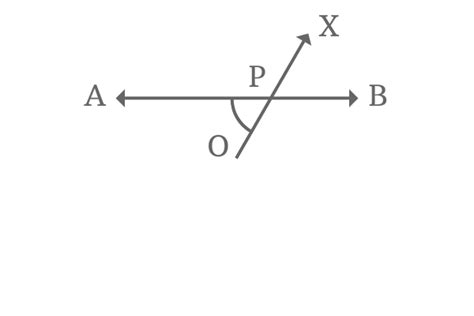 Interior Angles On Parallel Lines by Equality Of Interior Alternate Angles Of Transversal