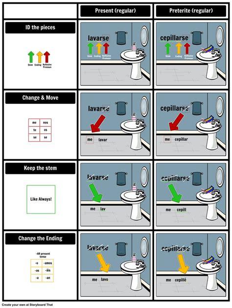 grid layout en espanol 17 best images about grid layout on pinterest spanish