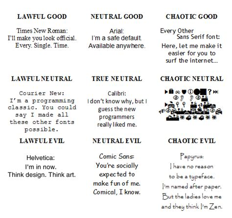 typography alignment font alignment chart by heyhashimotosan on deviantart