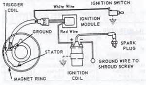 bobcat 610 wiring diagram wiring diagram website