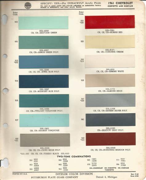 1961 chevrolet impala seafoam green code 903 car paint color kit pontiac projects