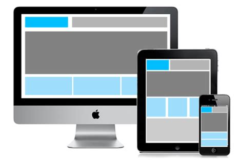 adaptive layout web design why should we be using adaptive web design awd now